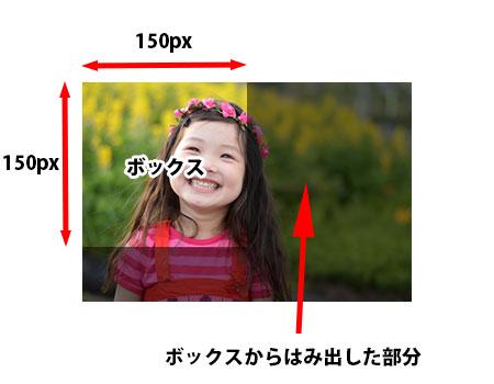 css-image-trimming3