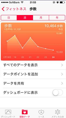 iphone-health-care-dashboard
