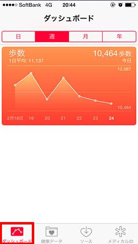 iphone-health-care-dashboard3