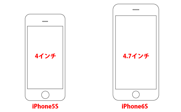 iphone5s-iphone6s-comparison2