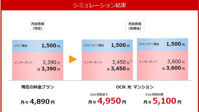 OCN光「西日本エリア」マンションのシュミレーション結果