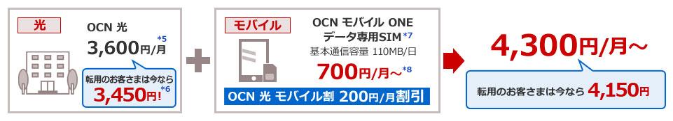 OCN モバイル ONEのセット割