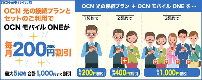 セット割(OCN光)