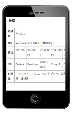 「table-layout: fixed;」の指定前