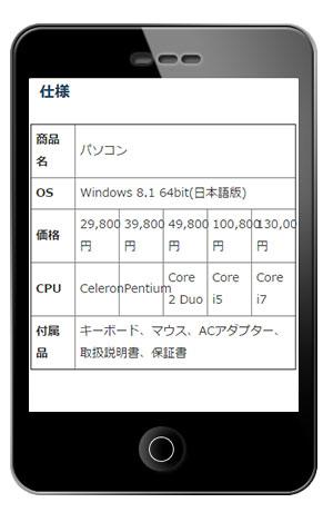 「table-layout: fixed;」の指定後